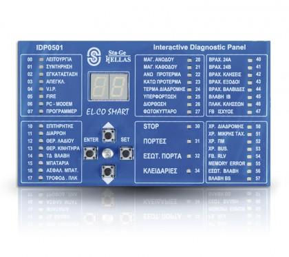 Панель пользовательского интерфейса (гидравлические контроллеры)